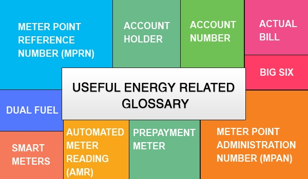energ-related-glossary